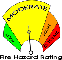 Link to a table showing all the hazard ratings and related requirements for fire permits